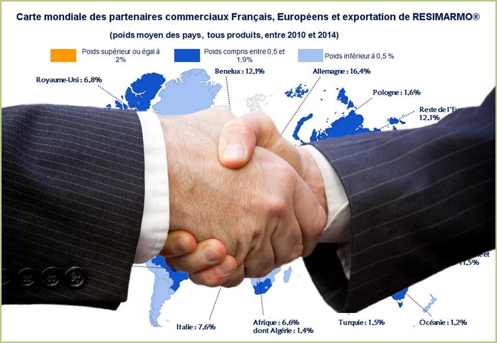 Nos partenaires - Accords avec nos Partenaires Commerciaux Français et Européens