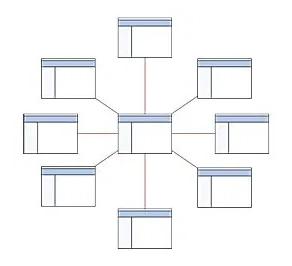 Structure hiérarchique d'un site web