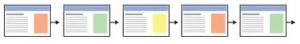 Structure de site séquentielle