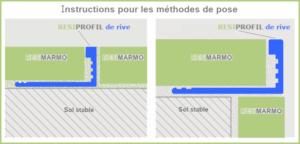 RESIPROFIL – Profilés aluminium de rive