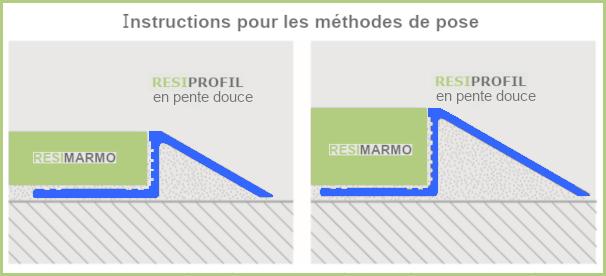Les profilés en aluminium RESIPROFIL – Profils de rive